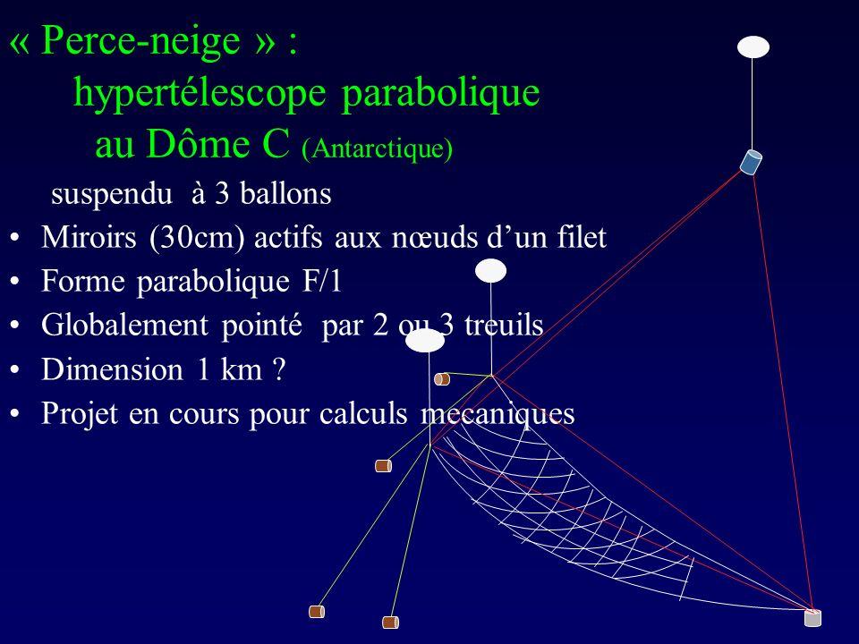 « Perce-neige » : hypertélescope parabolique au Dôme C (Antarctique)