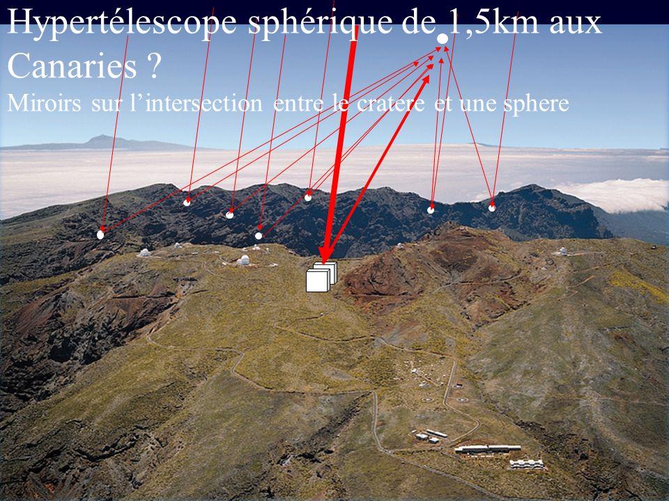 Hypertélescope sphérique de 1,5km aux Canaries