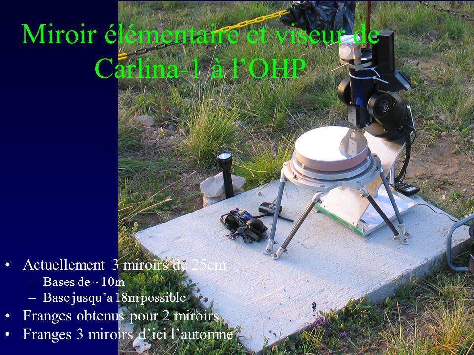 Miroir élémentaire et viseur de Carlina-1 à l'OHP