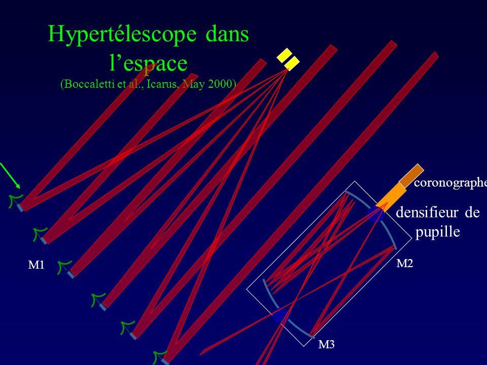 Hypertélescope dans l'espace (Boccaletti et al., Icarus, May 2000)
