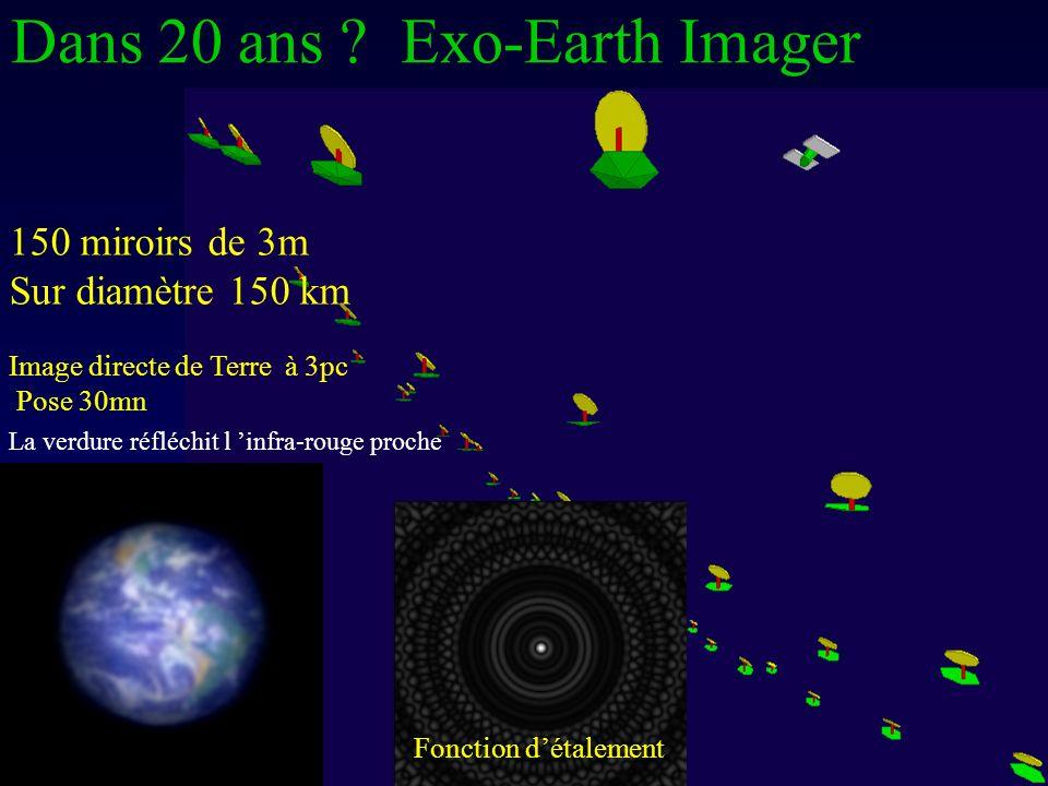Dans 20 ans Exo-Earth Imager