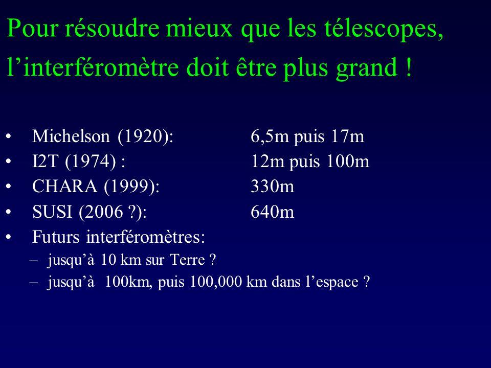 Pour résoudre mieux que les télescopes, l'interféromètre doit être plus grand !