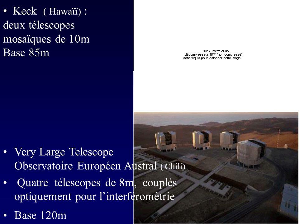 Keck ( Hawaïï) : deux télescopes mosaïques de 10m Base 85m