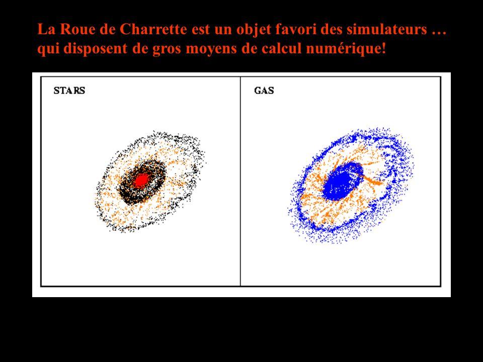 La Roue de Charrette est un objet favori des simulateurs …