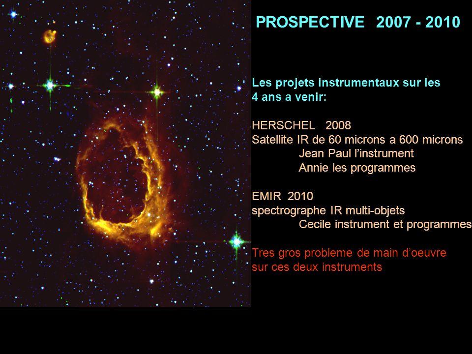 PROSPECTIVE 2007 - 2010 Les projets instrumentaux sur les