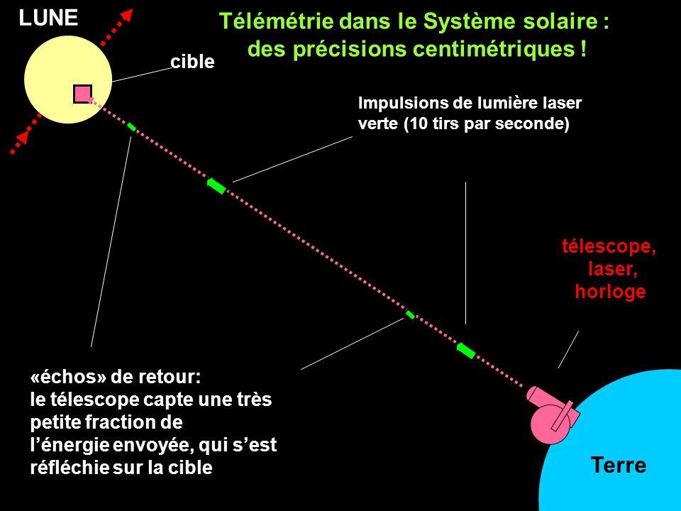 Télémétrie dans le Système solaire : des précisions centimétriques !