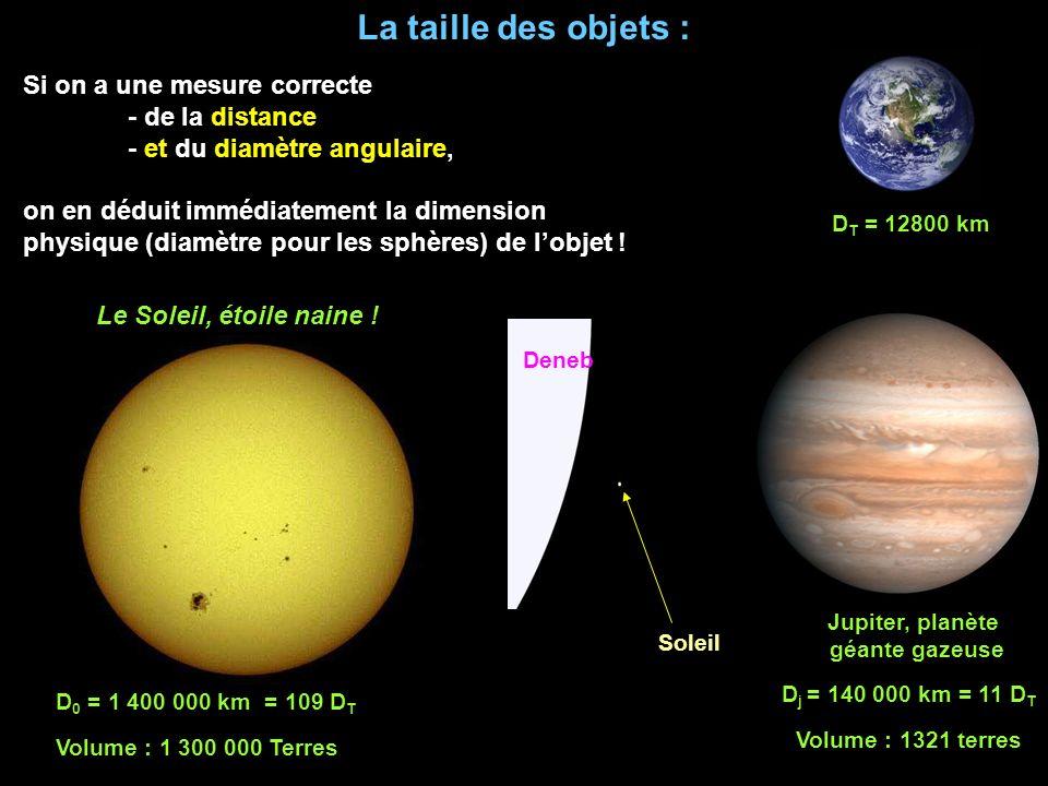 La taille des objets : Si on a une mesure correcte - de la distance