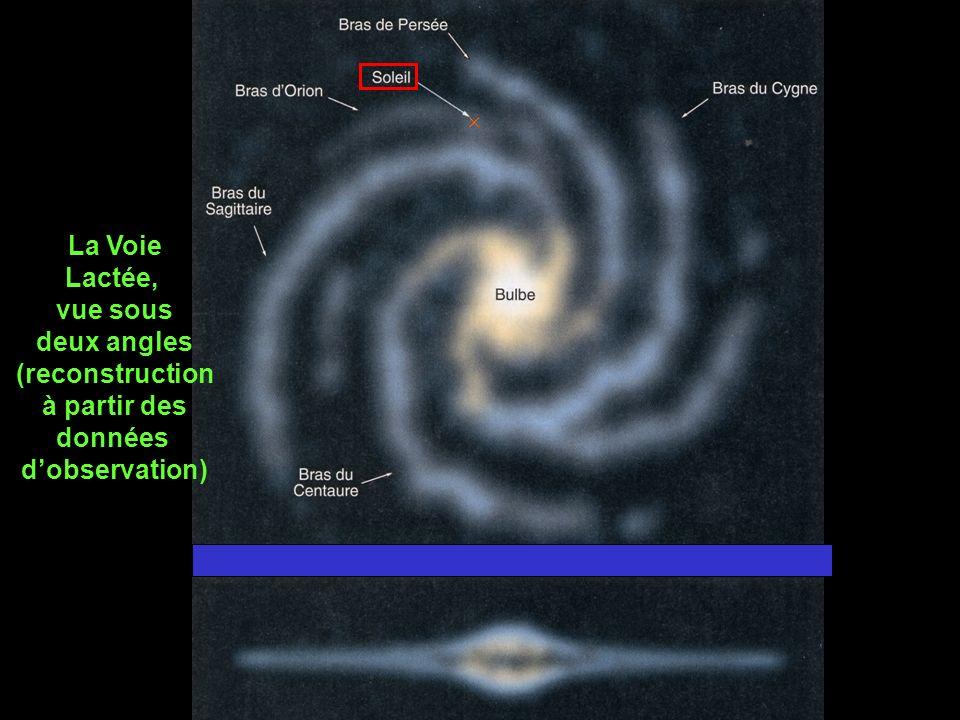 La Voie Lactée, vue sous deux angles (reconstruction à partir des données d'observation)