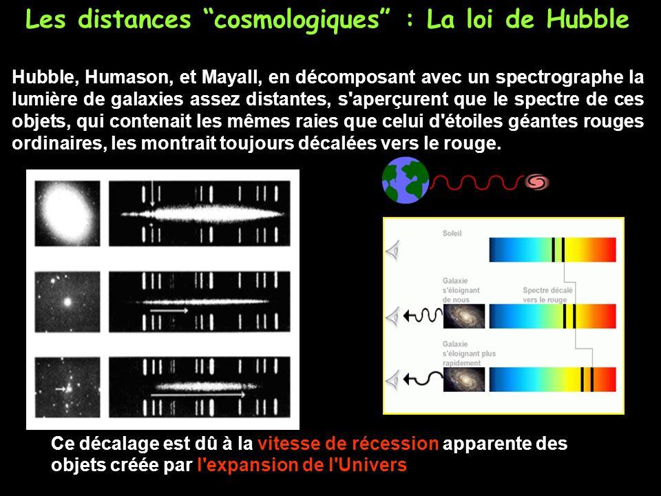 Les distances cosmologiques : La loi de Hubble