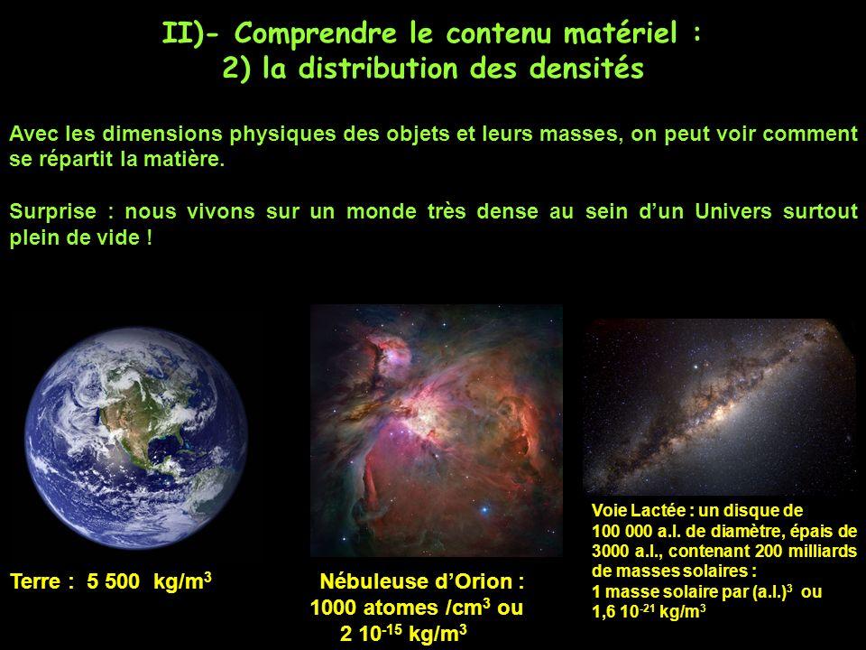 II)- Comprendre le contenu matériel : 2) la distribution des densités
