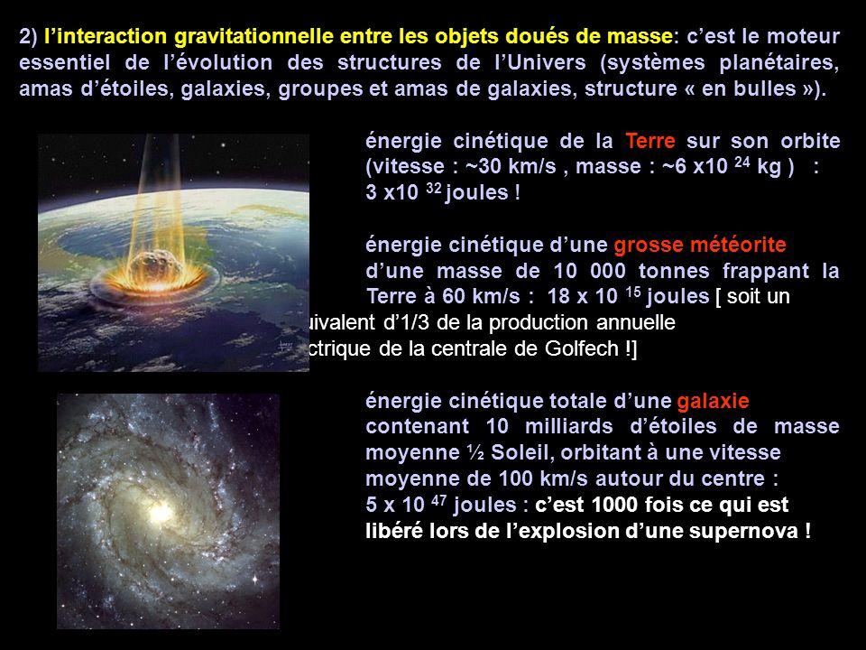 2) l'interaction gravitationnelle entre les objets doués de masse: c'est le moteur essentiel de l'évolution des structures de l'Univers (systèmes planétaires, amas d'étoiles, galaxies, groupes et amas de galaxies, structure « en bulles »).