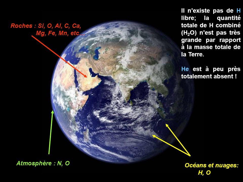 Il n existe pas de H libre; la quantité totale de H combiné (H2O) n est pas très grande par rapport à la masse totale de la Terre.