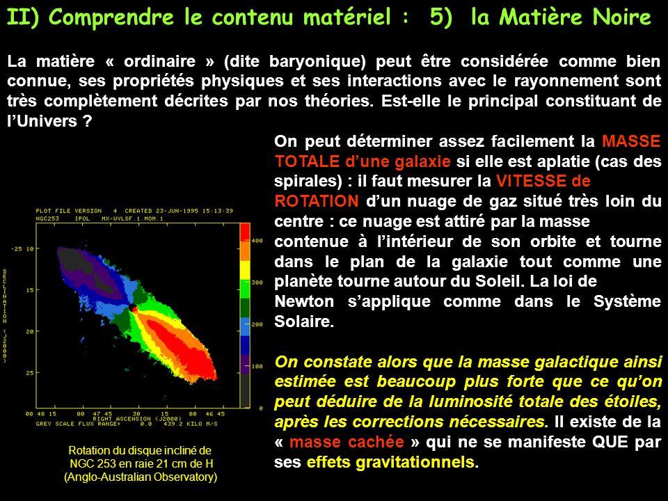 II) Comprendre le contenu matériel : 5) la Matière Noire