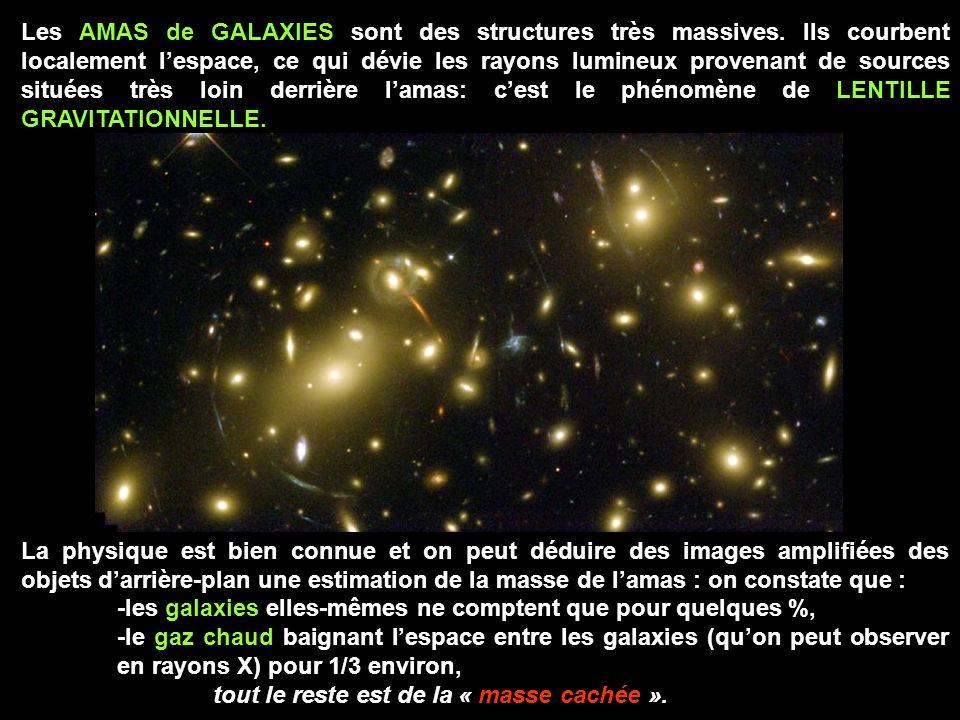Les AMAS de GALAXIES sont des structures très massives