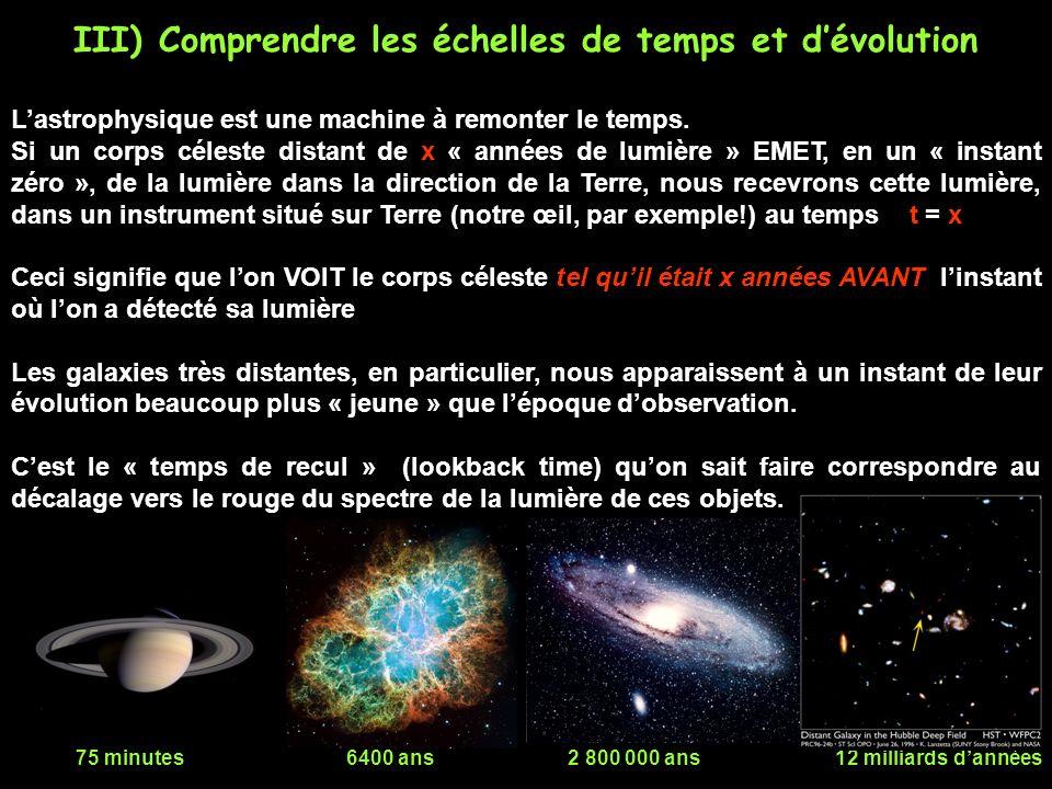 III) Comprendre les échelles de temps et d'évolution