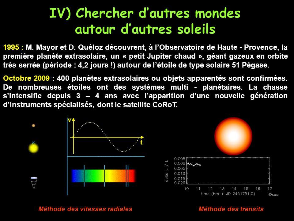 IV) Chercher d'autres mondes autour d'autres soleils