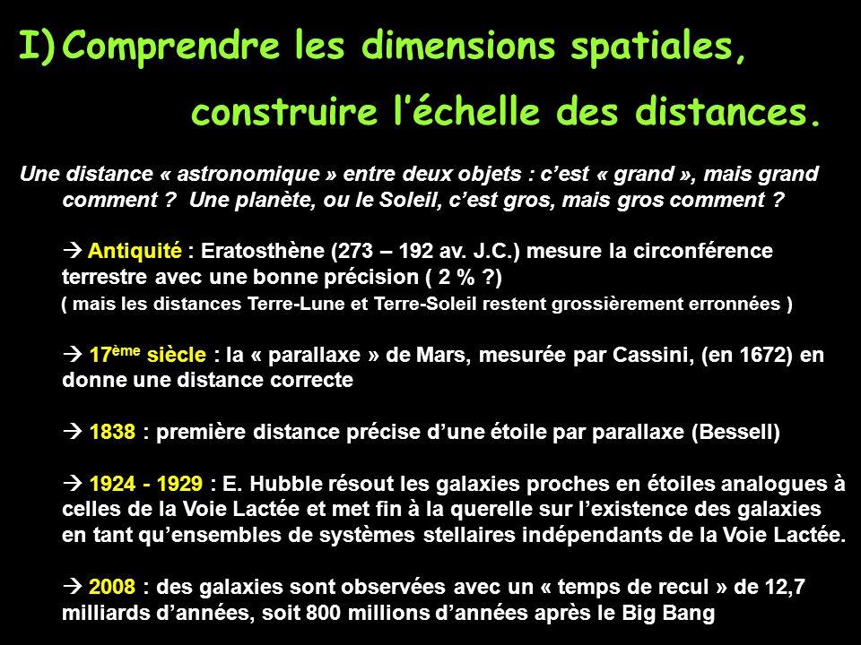 Comprendre les dimensions spatiales,