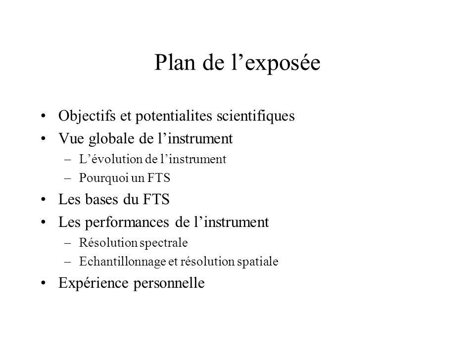 Plan de l'exposée Objectifs et potentialites scientifiques