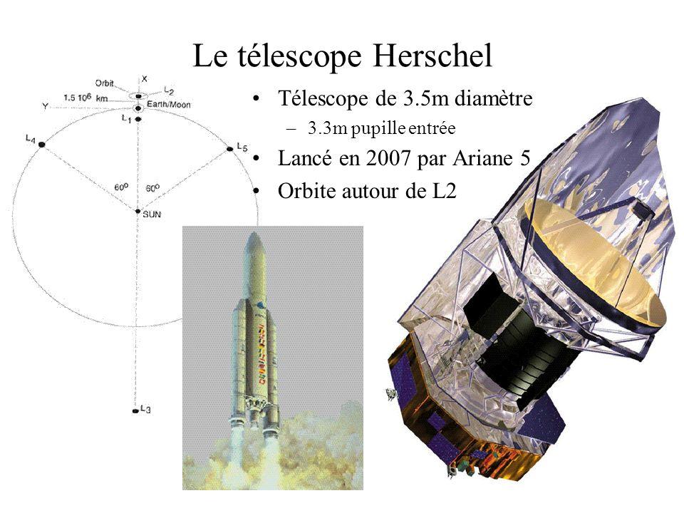 Le télescope Herschel Télescope de 3.5m diamètre