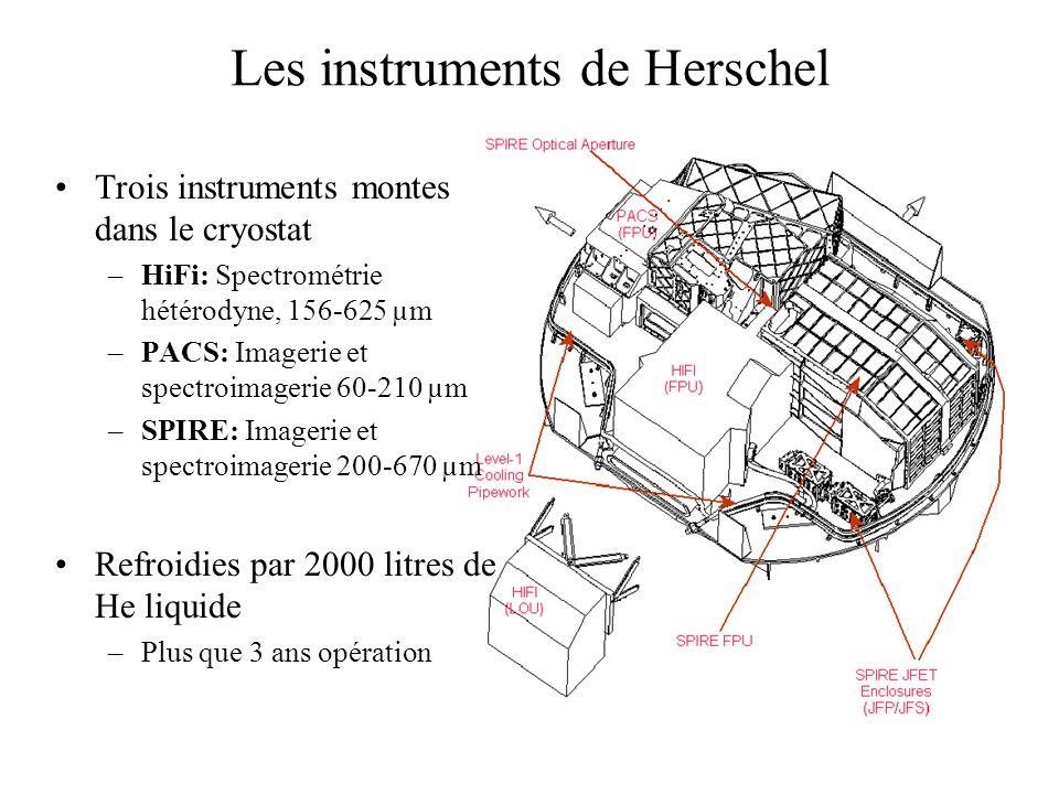 Les instruments de Herschel