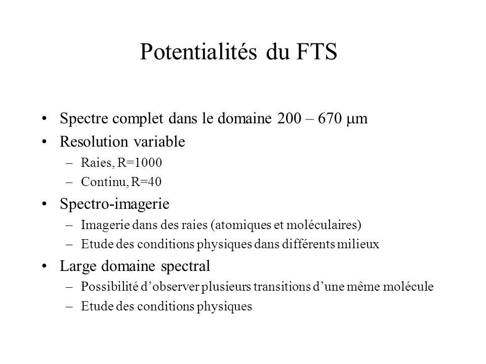 Potentialités du FTS Spectre complet dans le domaine 200 – 670 mm