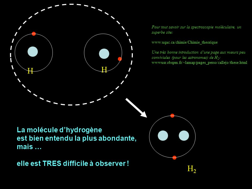 H H2 La molécule d'hydrogène est bien entendu la plus abondante,