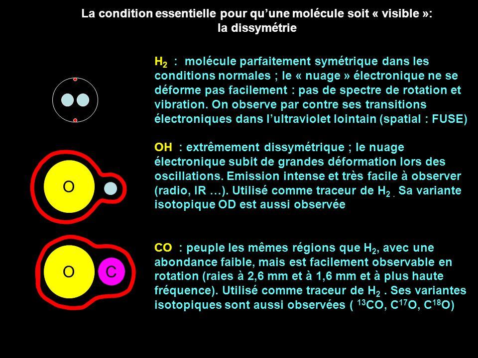 La condition essentielle pour qu'une molécule soit « visible »: