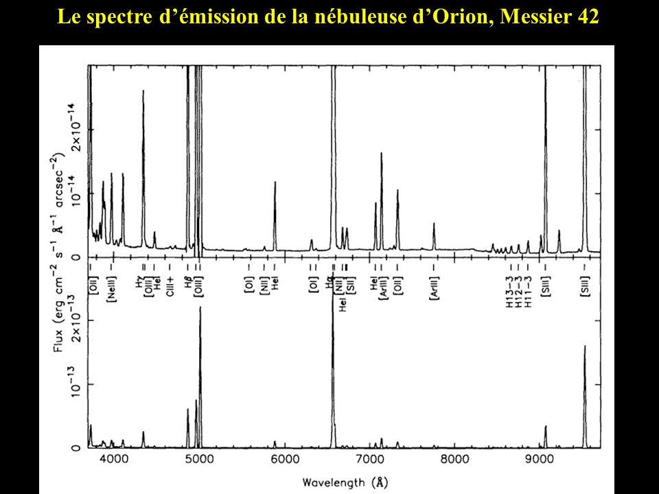 Le spectre d'émission de la nébuleuse d'Orion, Messier 42