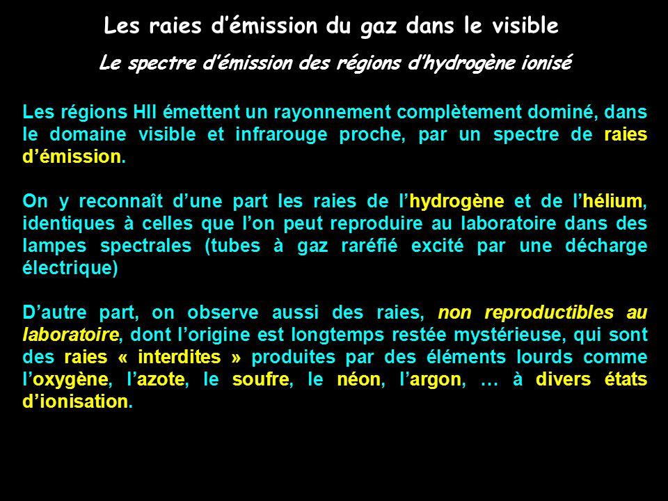 Le spectre d'émission des régions d'hydrogène ionisé