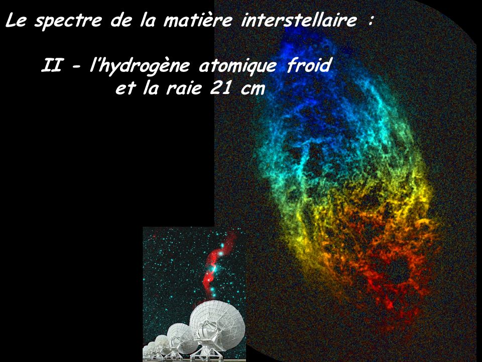 Le spectre de la matière interstellaire :