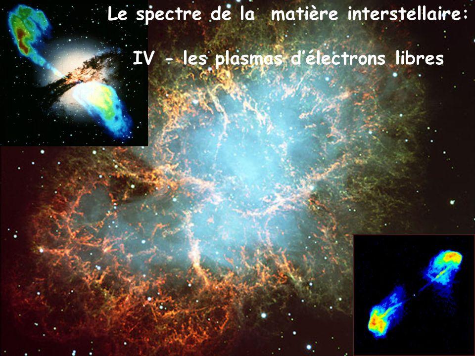 Le spectre de la matière interstellaire: