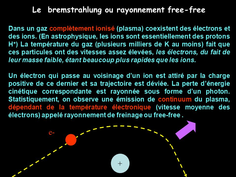 Le bremstrahlung ou rayonnement free-free
