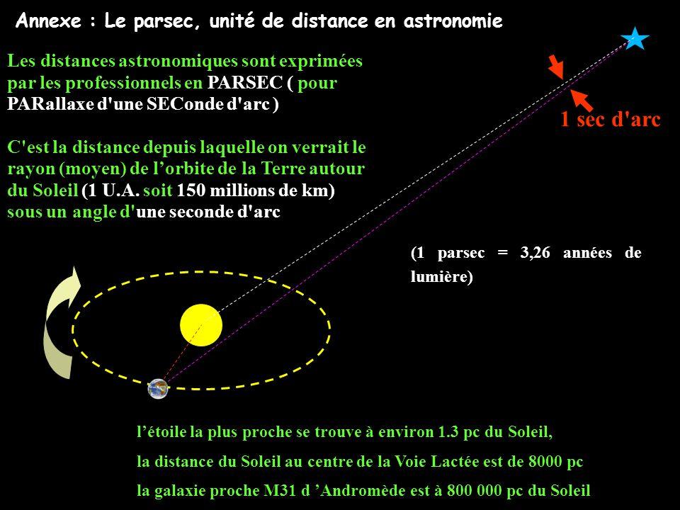 1 sec d arc Annexe : Le parsec, unité de distance en astronomie