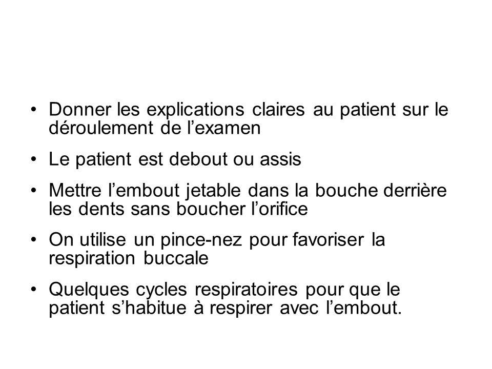 Donner les explications claires au patient sur le déroulement de l'examen