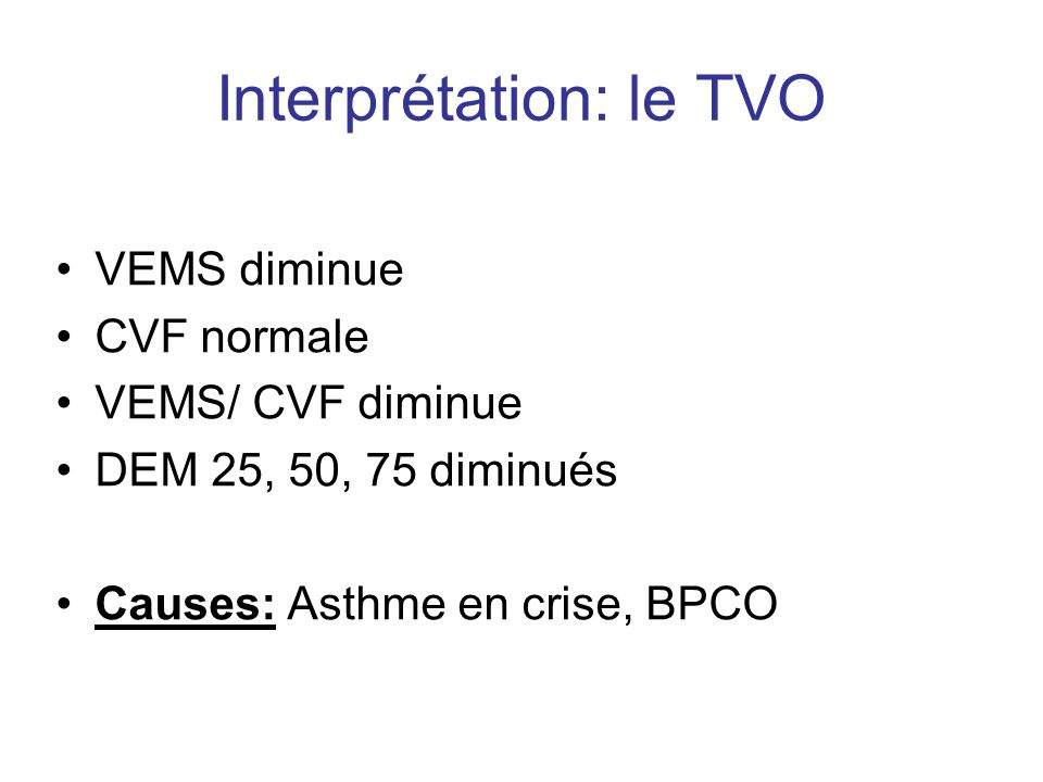 Interprétation: le TVO