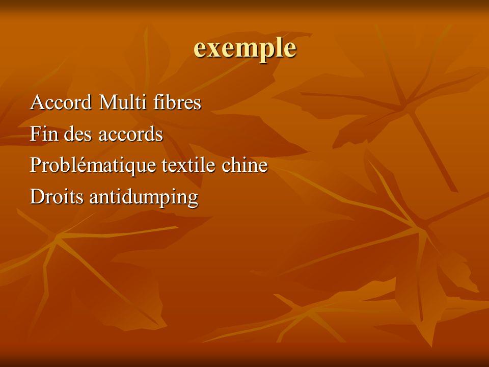 exemple Accord Multi fibres Fin des accords