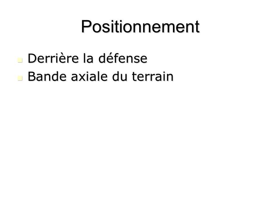 Positionnement Derrière la défense Bande axiale du terrain