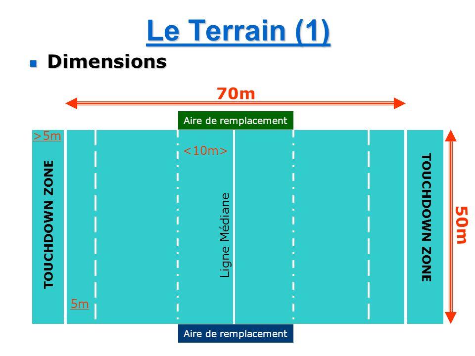 Le Terrain (1) Dimensions 70m 50m >5m <10m> TOUCHDOWN ZONE