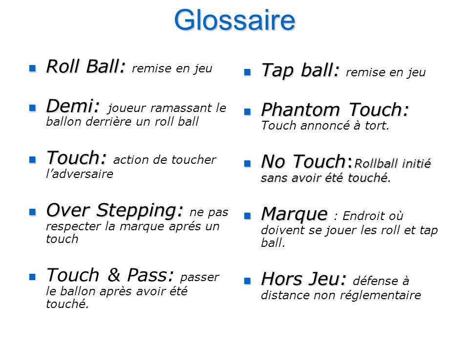Glossaire Roll Ball: remise en jeu Tap ball: remise en jeu