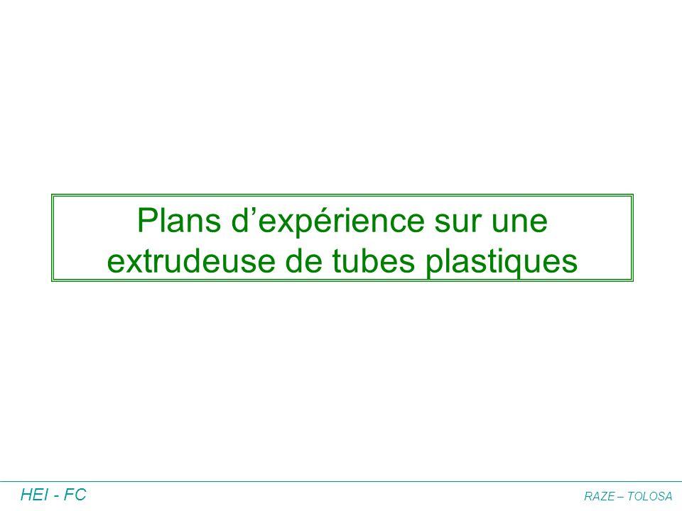 Plans d'expérience sur une extrudeuse de tubes plastiques