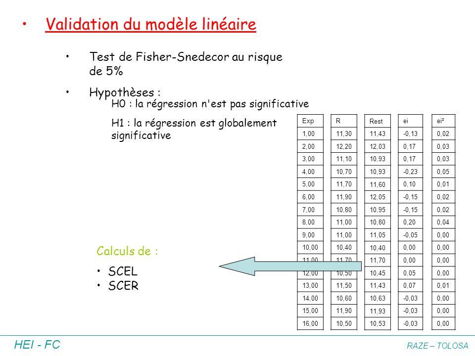 Validation du modèle linéaire