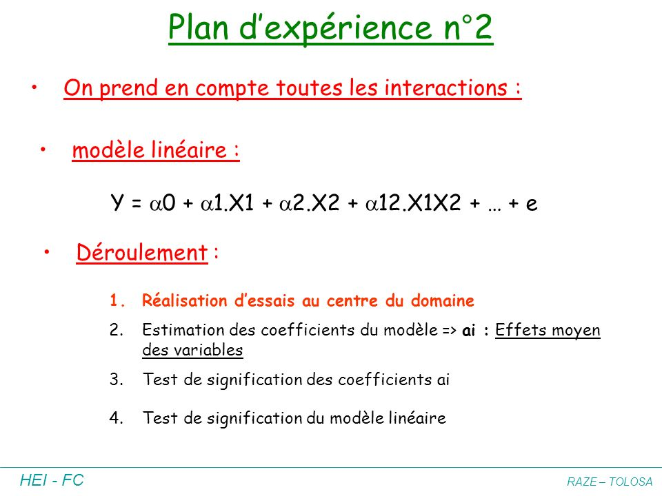 Plan d'expérience n°2 On prend en compte toutes les interactions :