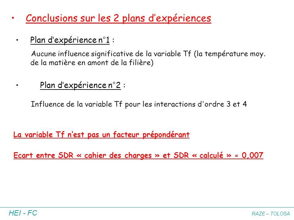 Conclusions sur les 2 plans d'expériences