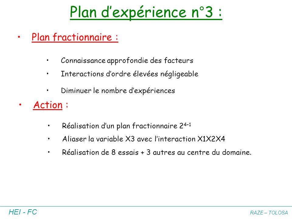 Plan d'expérience n°3 : Plan fractionnaire : Action :