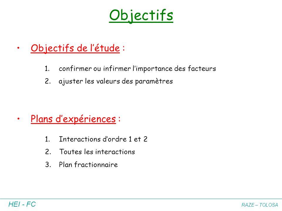 Objectifs Objectifs de l'étude : Plans d'expériences :