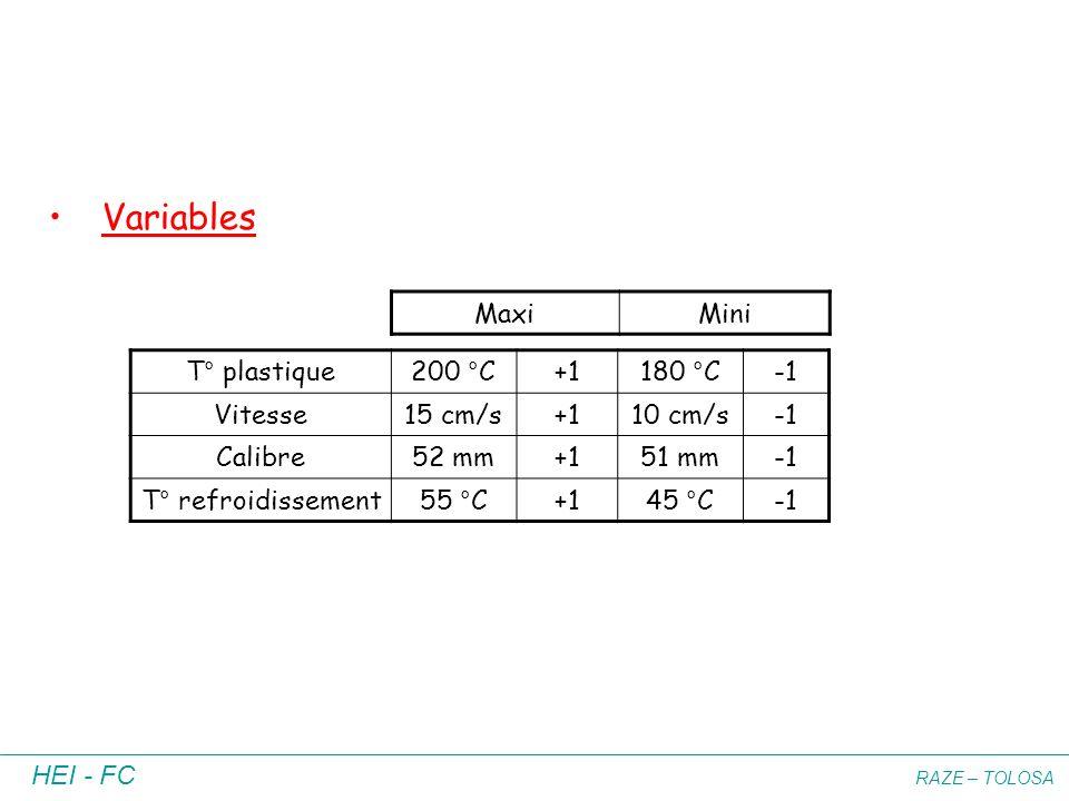 Variables Maxi Mini T° plastique 200 °C +1 180 °C -1 Vitesse 15 cm/s