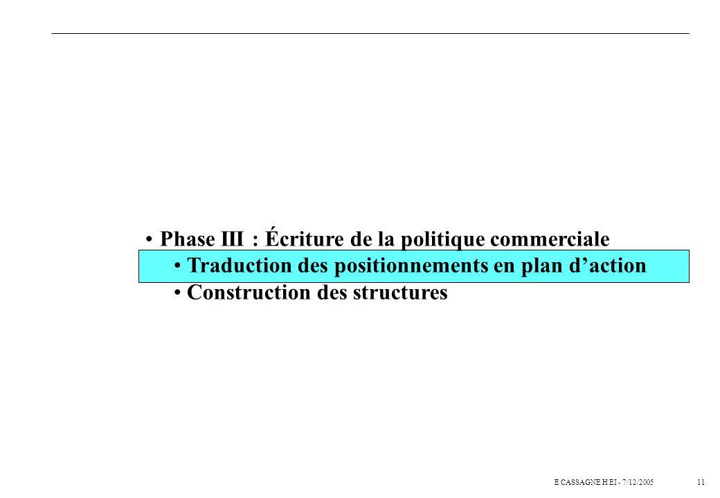 Phase III : Écriture de la politique commerciale