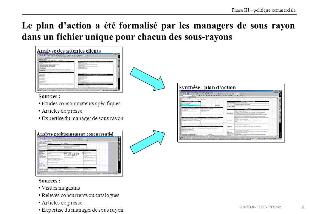 Phase III – politique commerciale