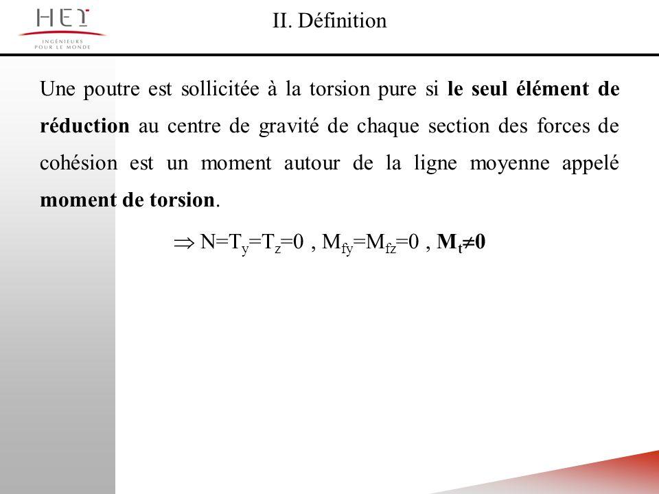 N=Ty=Tz=0 , Mfy=Mfz=0 , Mt0