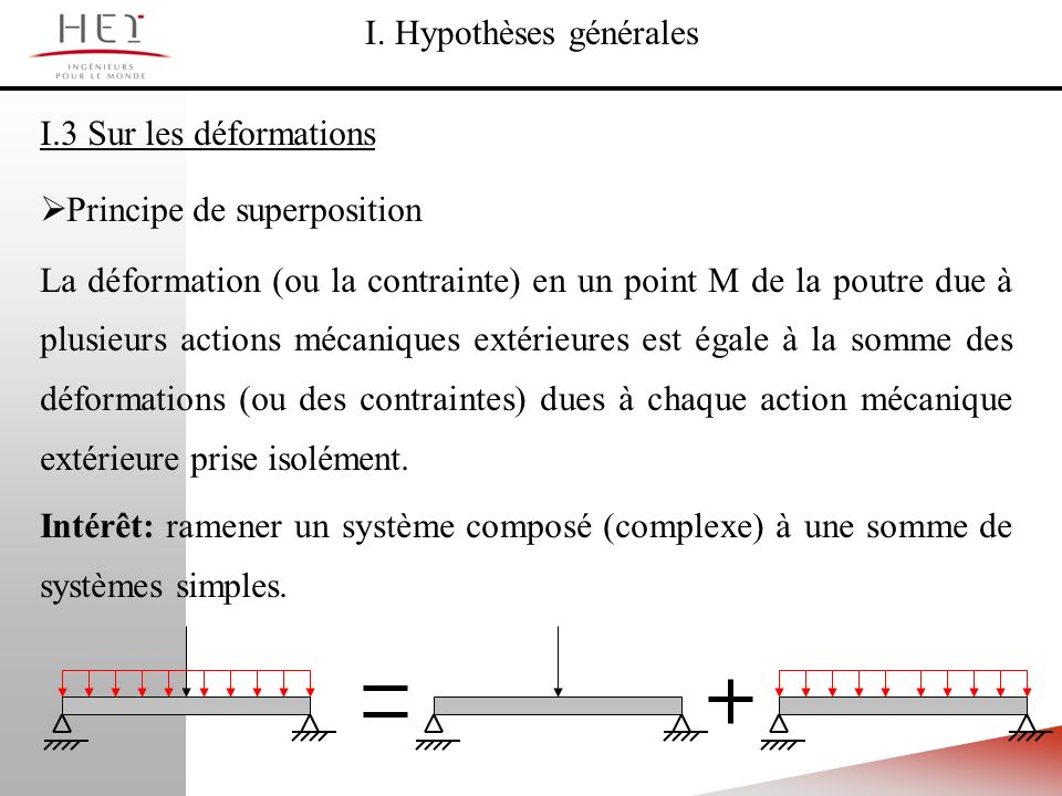 I. Hypothèses générales